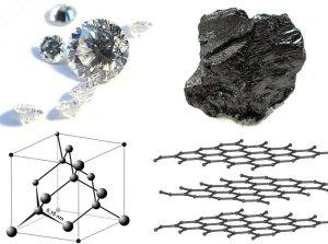 Diamond_and_graphite2
